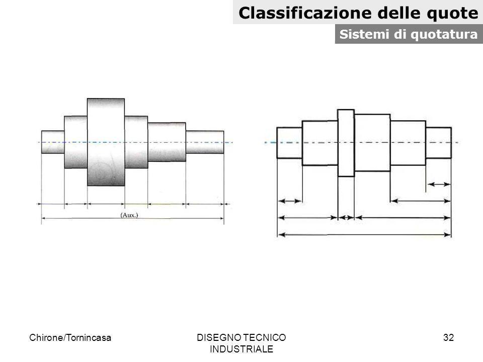 Chirone/TornincasaDISEGNO TECNICO INDUSTRIALE 32 Classificazione delle quote Sistemi di quotatura