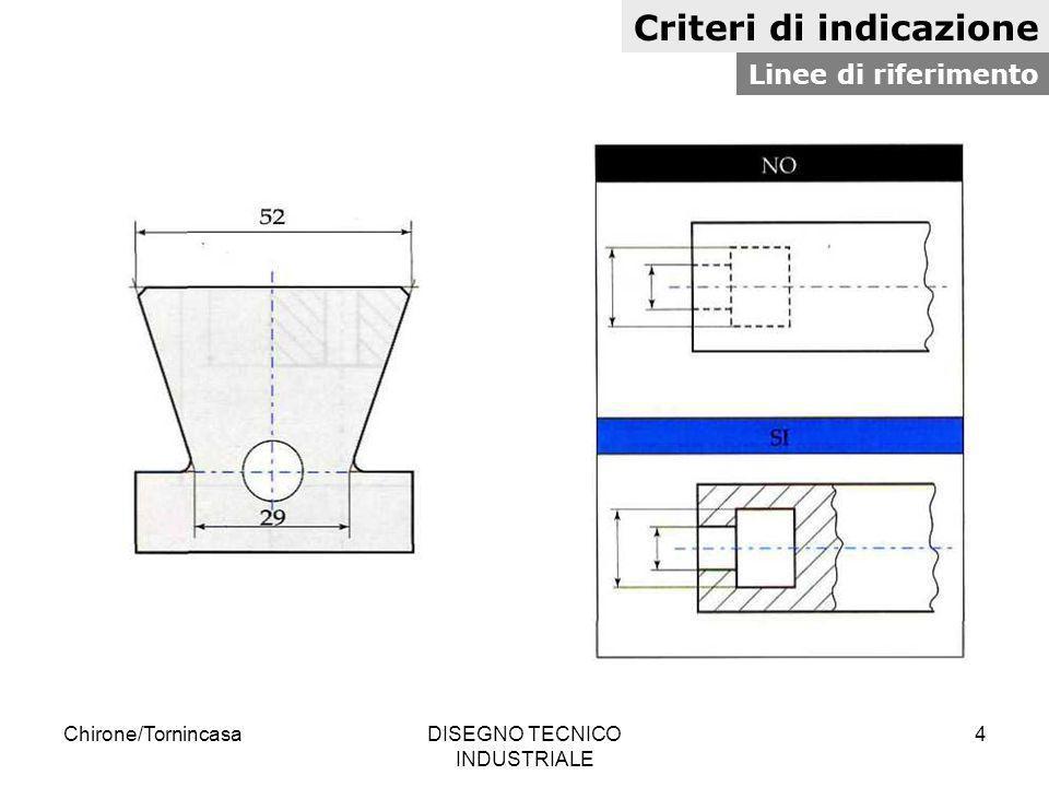 Chirone/TornincasaDISEGNO TECNICO INDUSTRIALE 4 Criteri di indicazione Linee di riferimento