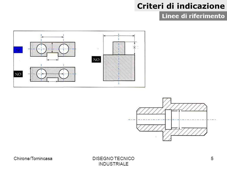 Chirone/TornincasaDISEGNO TECNICO INDUSTRIALE 5 Criteri di indicazione Linee di riferimento
