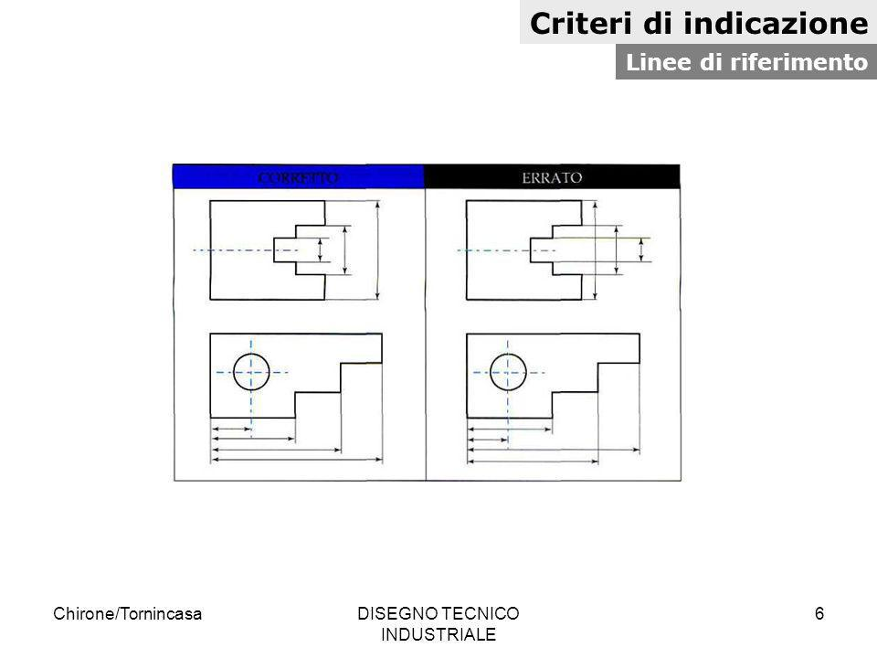 Chirone/TornincasaDISEGNO TECNICO INDUSTRIALE 6 Criteri di indicazione Linee di riferimento