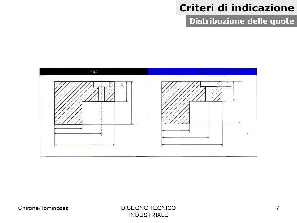 Chirone/TornincasaDISEGNO TECNICO INDUSTRIALE 7 Criteri di indicazione Distribuzione delle quote