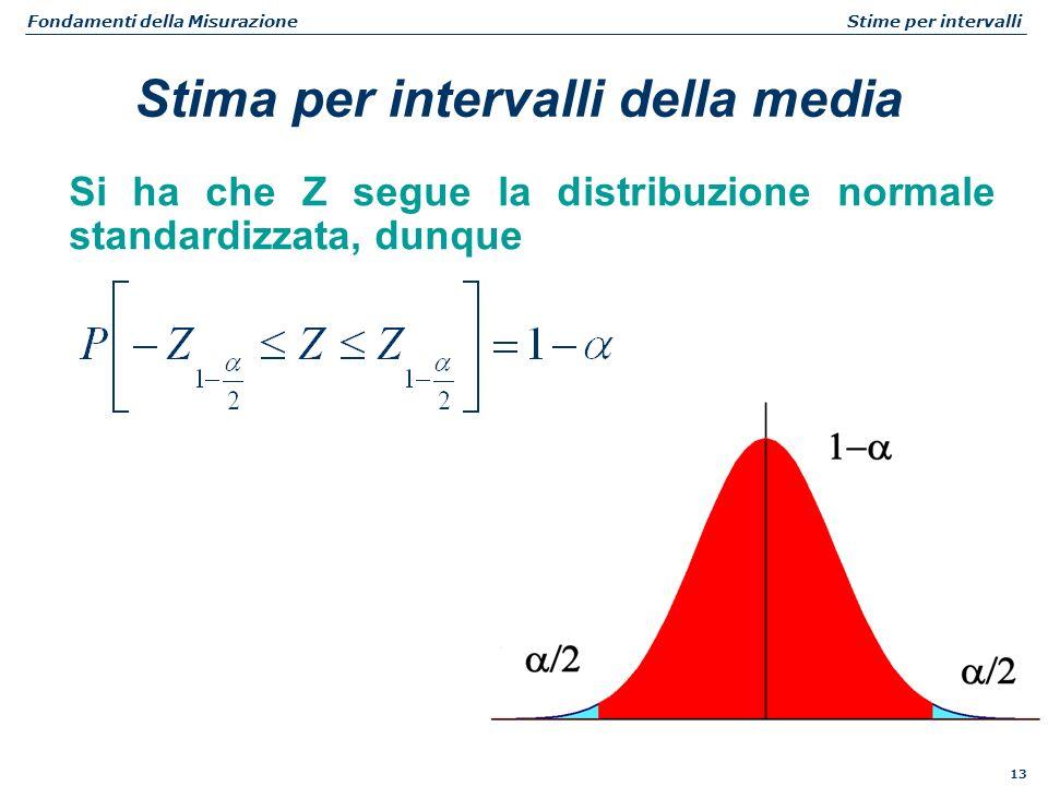 13 Fondamenti della Misurazione Stime per intervalli Stima per intervalli della media Si ha che Z segue la distribuzione normale standardizzata, dunqu
