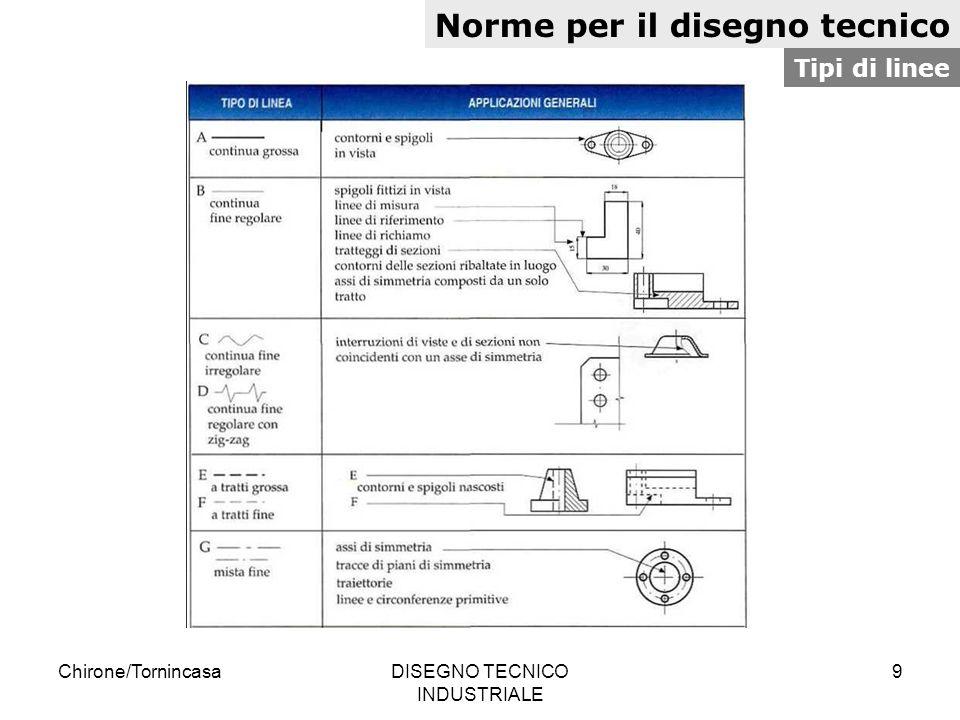 Chirone/TornincasaDISEGNO TECNICO INDUSTRIALE 10 Norme per il disegno tecnico Tipi di linee