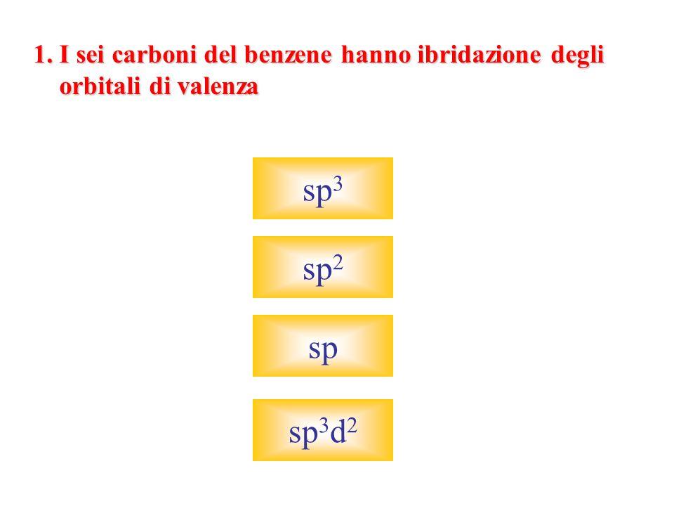 Sono sufficienti semplici rotazioni intorno ai legami C-C per passare dal conformero a al conformero b, al conformero c.c. Il conformero b b, a causa