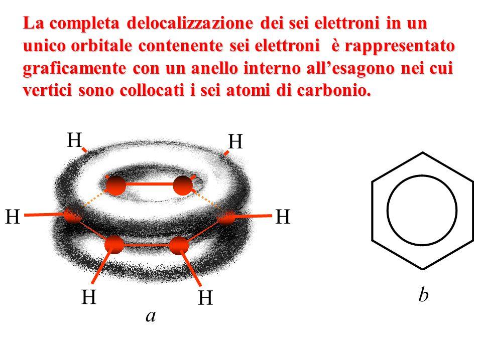 3. Che cosa indica il cerchio interno allanello esacarbonioso del benzene ? allanello esacarbonioso del benzene ? Indica che gli elettroni sono dispos