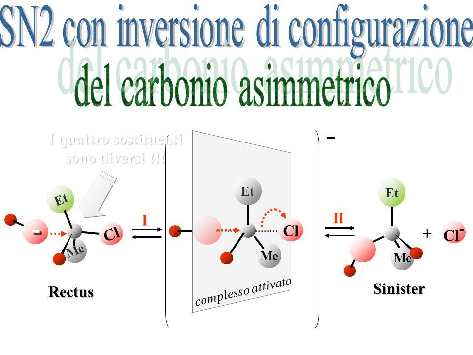La reazione decorre in due stadi: nel primo stadio il nucleofilo OH - attacca il carbonio a cui dalla parte opposta a quella dove è legato latomo di c