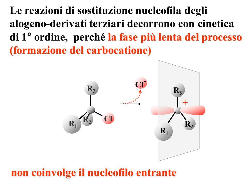 R2R2 Cl R3R3 R1R1R1R1 6. Gli alogeno-derivati terziari danno reazioni di sostituzione nucleofila di... 2° ordine1° ordine