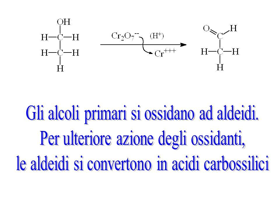 Per ossidazione di un alcole primario Per ossidazione di un alcole primario si ottiene... a b c d Un alcole secondario Unaldeide Un chetone Un etere d