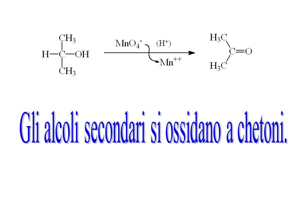Per ossidazione di un alcole secondario Per ossidazione di un alcole secondario si ottiene... si ottiene... a b c d Un alcole terziario Unaldeide Un c