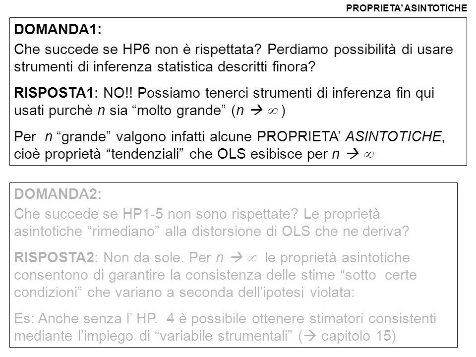 3 DOMANDA1: Che succede se HP6 non è rispettata? Perdiamo possibilità di usare strumenti di inferenza statistica descritti finora? RISPOSTA1: NO!! Pos