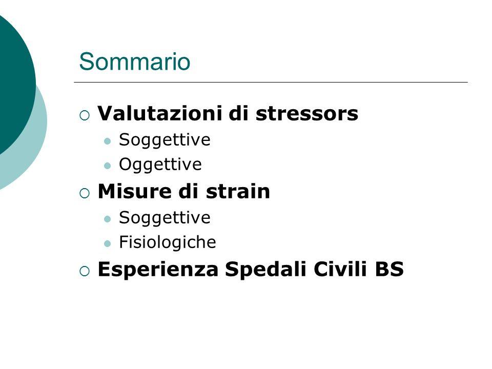 Sommario Valutazioni di stressors Soggettive Oggettive Misure di strain Soggettive Fisiologiche Esperienza Spedali Civili BS