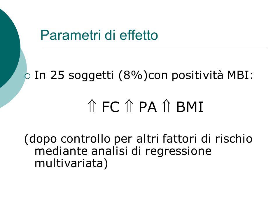 Parametri di effetto In 25 soggetti (8%)con positività MBI: FC PA BMI (dopo controllo per altri fattori di rischio mediante analisi di regressione mul