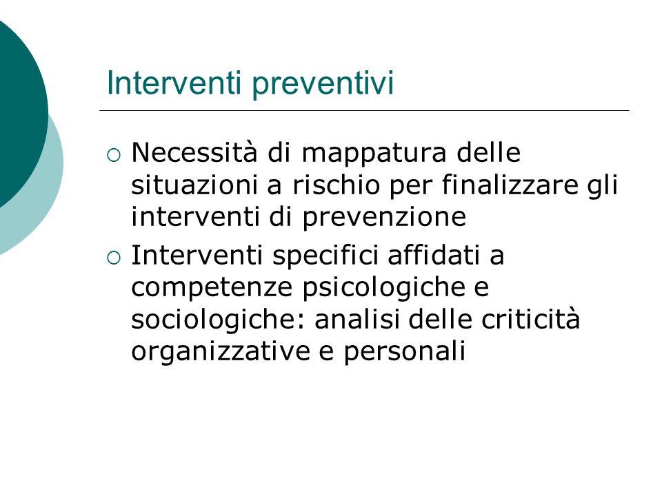 Interventi preventivi Necessità di mappatura delle situazioni a rischio per finalizzare gli interventi di prevenzione Interventi specifici affidati a
