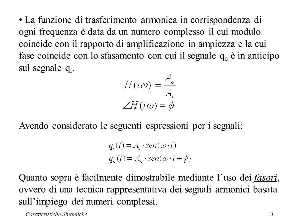 Caratteristiche dinamiche13 La funzione di trasferimento armonica in corrispondenza di ogni frequenza è data da un numero complesso il cui modulo coin