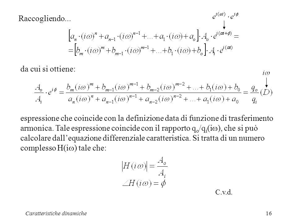 Caratteristiche dinamiche16 Raccogliendo... da cui si ottiene: espressione che coincide con la definizione data di funzione di trasferimento armonica.