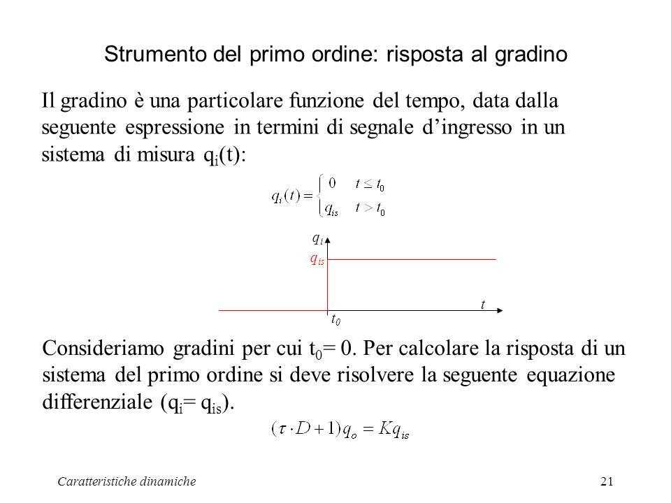 Caratteristiche dinamiche21 Strumento del primo ordine: risposta al gradino Il gradino è una particolare funzione del tempo, data dalla seguente espressione in termini di segnale dingresso in un sistema di misura q i (t): t qiqi q is t0t0 Consideriamo gradini per cui t 0 = 0.