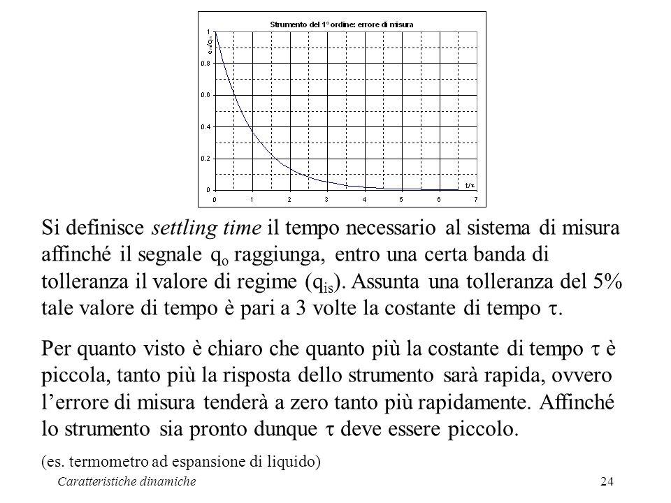 Caratteristiche dinamiche24 Si definisce settling time il tempo necessario al sistema di misura affinché il segnale q o raggiunga, entro una certa banda di tolleranza il valore di regime (q is ).