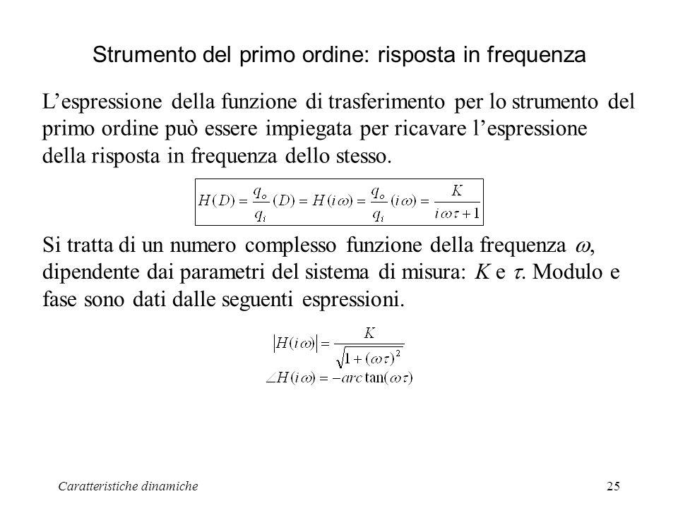 Caratteristiche dinamiche25 Strumento del primo ordine: risposta in frequenza Lespressione della funzione di trasferimento per lo strumento del primo ordine può essere impiegata per ricavare lespressione della risposta in frequenza dello stesso.