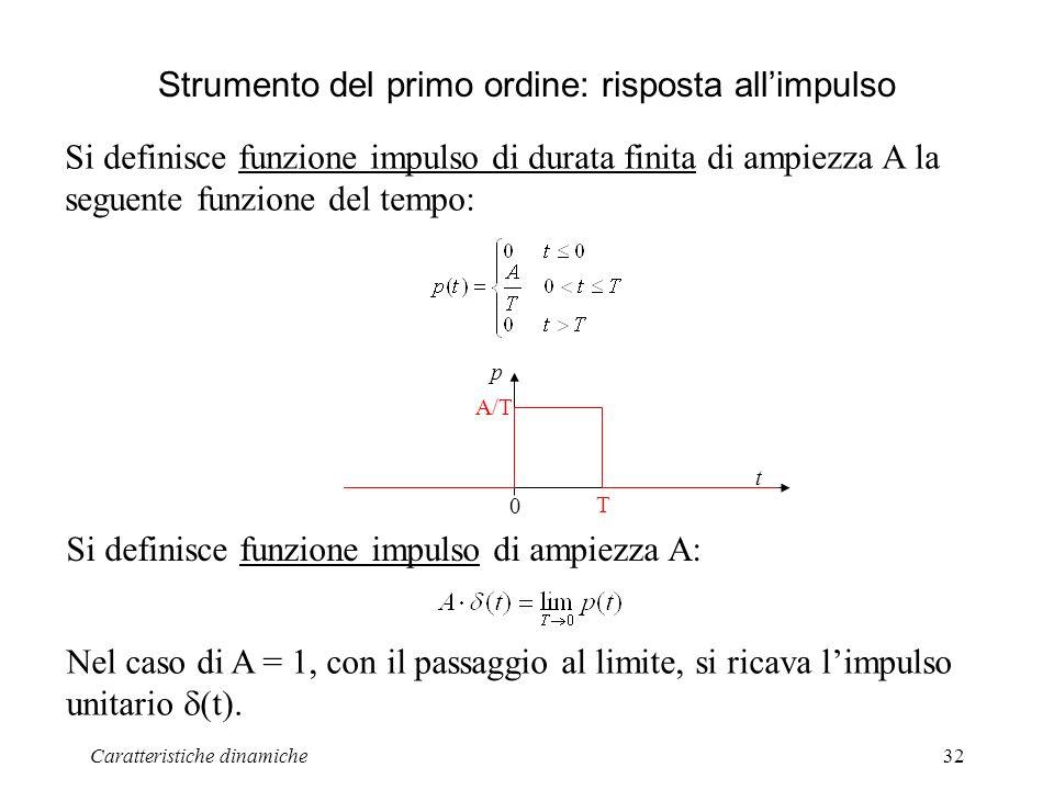 Caratteristiche dinamiche32 Strumento del primo ordine: risposta allimpulso Si definisce funzione impulso di durata finita di ampiezza A la seguente funzione del tempo: t p A/T 0 T Si definisce funzione impulso di ampiezza A: Nel caso di A = 1, con il passaggio al limite, si ricava limpulso unitario (t).