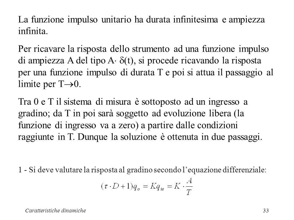 Caratteristiche dinamiche33 La funzione impulso unitario ha durata infinitesima e ampiezza infinita. Per ricavare la risposta dello strumento ad una f