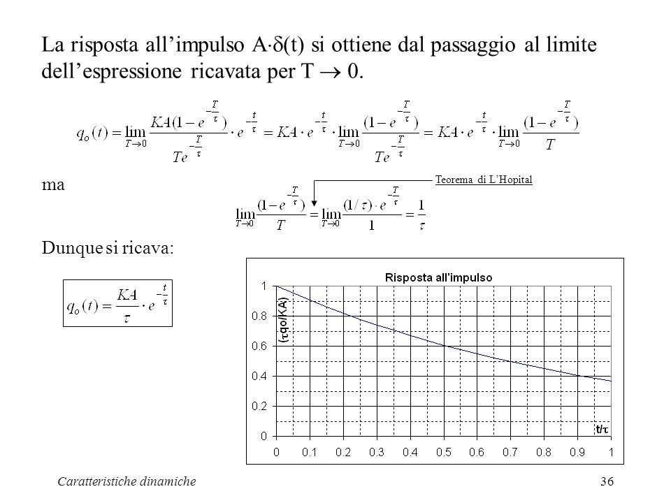 Caratteristiche dinamiche36 La risposta allimpulso A (t) si ottiene dal passaggio al limite dellespressione ricavata per T 0. ma Teorema di LHopital D