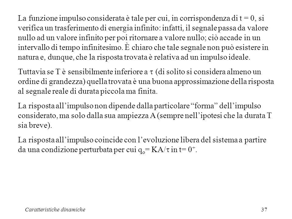 Caratteristiche dinamiche37 La funzione impulso considerata è tale per cui, in corrispondenza di t = 0, si verifica un trasferimento di energia infinito: infatti, il segnale passa da valore nullo ad un valore infinito per poi ritornare a valore nullo; ciò accade in un intervallo di tempo infinitesimo.