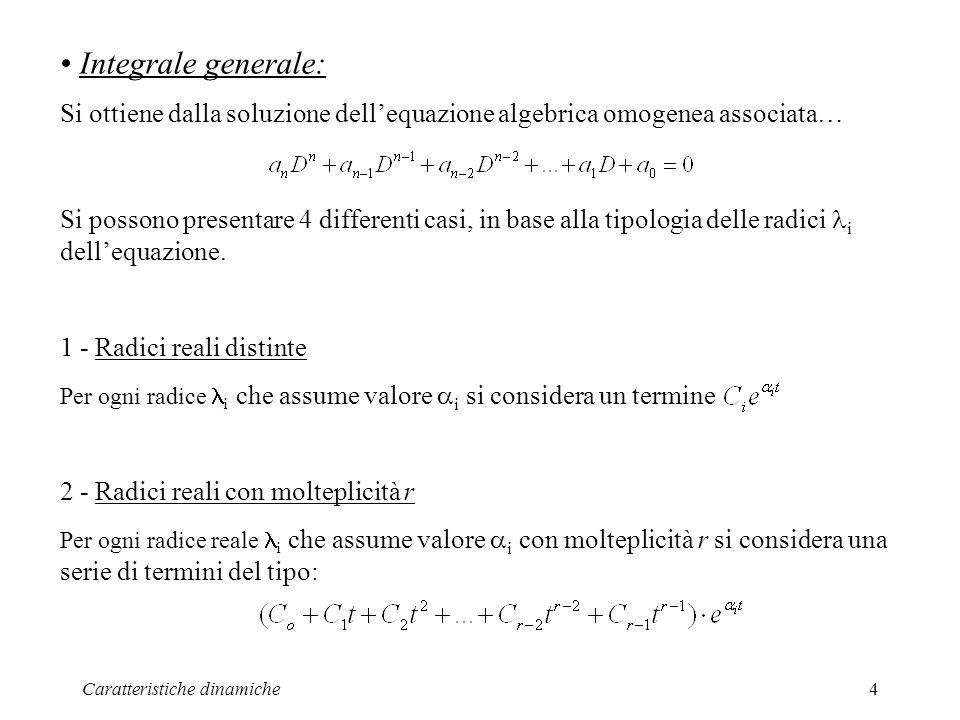 Caratteristiche dinamiche4 Integrale generale: Si ottiene dalla soluzione dellequazione algebrica omogenea associata… Si possono presentare 4 differenti casi, in base alla tipologia delle radici i dellequazione.