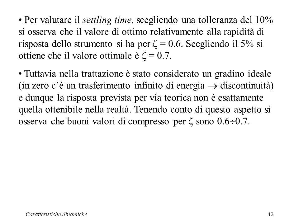 Caratteristiche dinamiche42 Per valutare il settling time, scegliendo una tolleranza del 10% si osserva che il valore di ottimo relativamente alla rapidità di risposta dello strumento si ha per = 0.6.