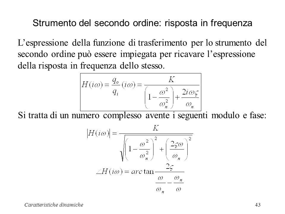Caratteristiche dinamiche43 Strumento del secondo ordine: risposta in frequenza Lespressione della funzione di trasferimento per lo strumento del secondo ordine può essere impiegata per ricavare lespressione della risposta in frequenza dello stesso.