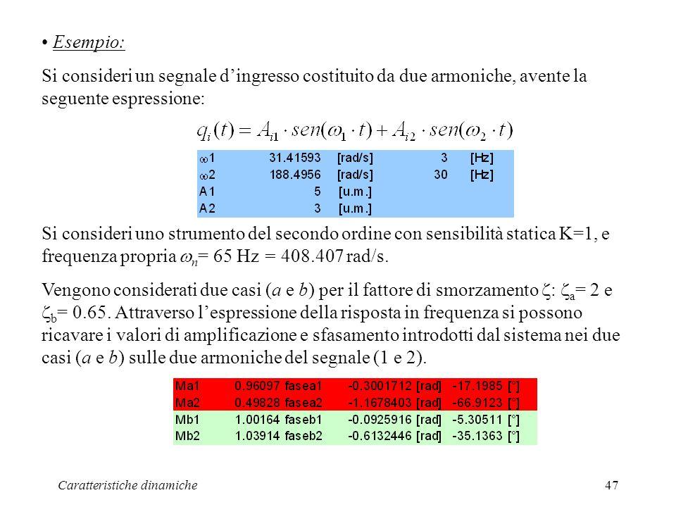 Caratteristiche dinamiche47 Esempio: Si consideri un segnale dingresso costituito da due armoniche, avente la seguente espressione: Si consideri uno strumento del secondo ordine con sensibilità statica K=1, e frequenza propria n = 65 Hz = 408.407 rad/s.