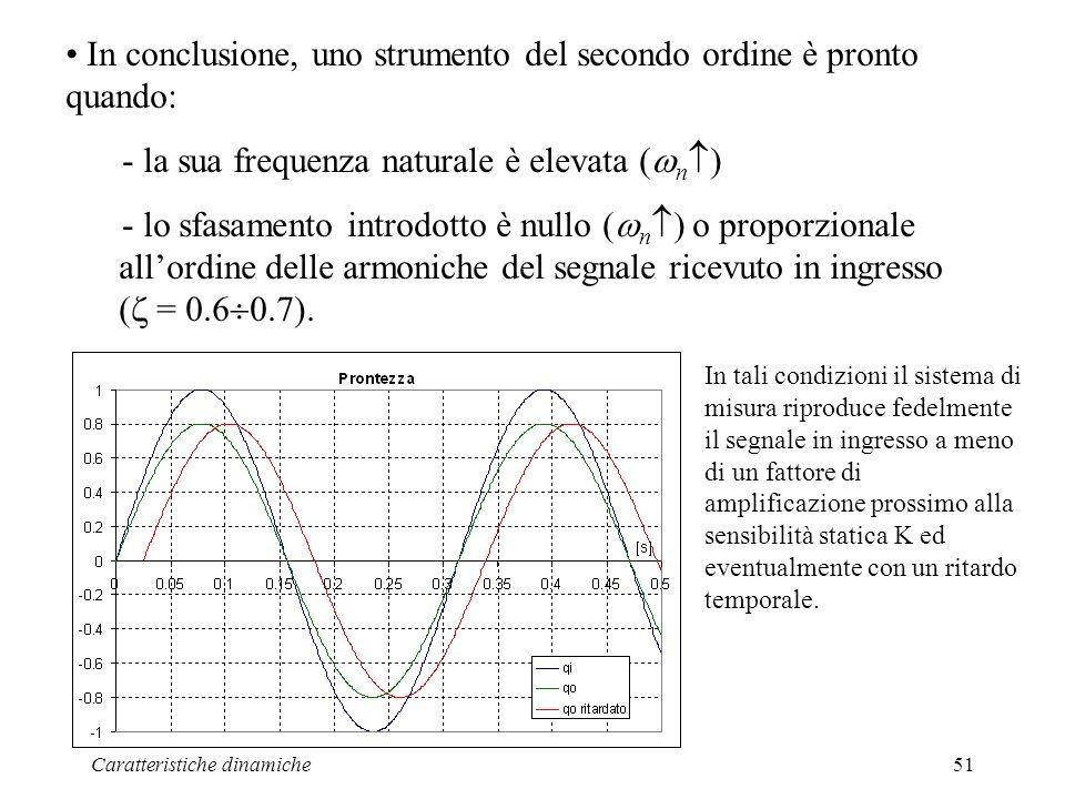 Caratteristiche dinamiche51 In conclusione, uno strumento del secondo ordine è pronto quando: - la sua frequenza naturale è elevata ( n ) - lo sfasamento introdotto è nullo ( n ) o proporzionale allordine delle armoniche del segnale ricevuto in ingresso ( = 0.6 0.7).