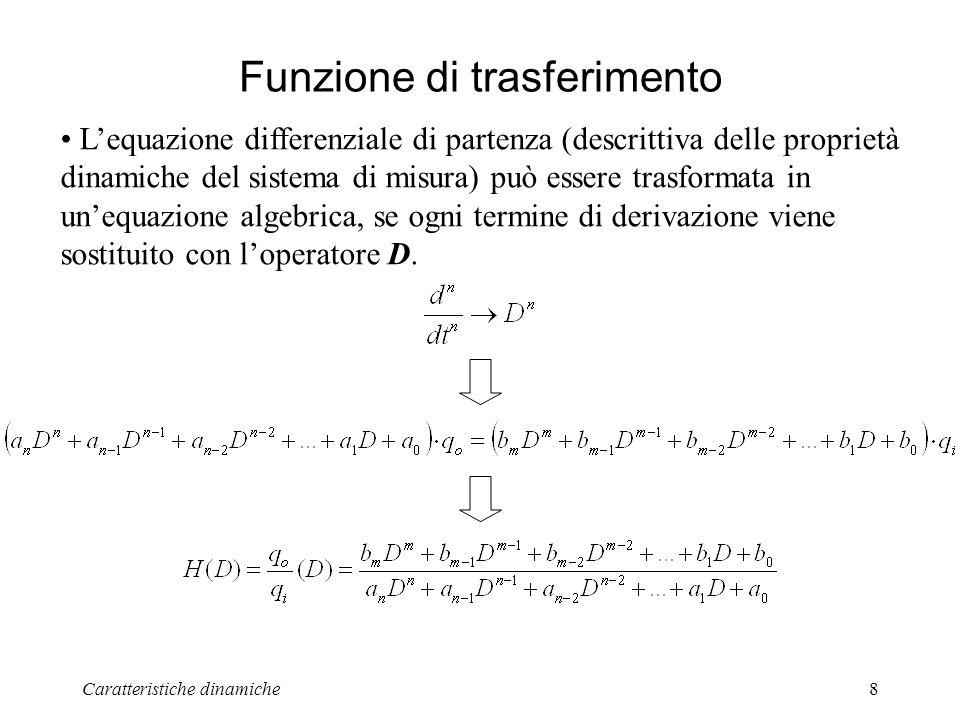 Caratteristiche dinamiche8 Funzione di trasferimento Lequazione differenziale di partenza (descrittiva delle proprietà dinamiche del sistema di misura) può essere trasformata in unequazione algebrica, se ogni termine di derivazione viene sostituito con loperatore D.