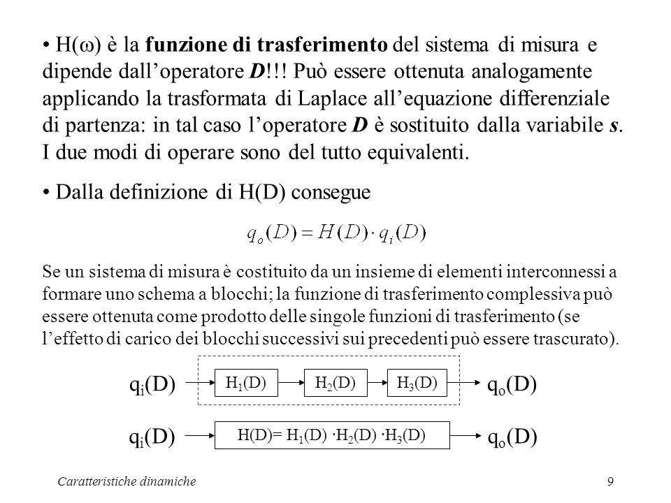 Caratteristiche dinamiche9 H( ) è la funzione di trasferimento del sistema di misura e dipende dalloperatore D!!! Può essere ottenuta analogamente app