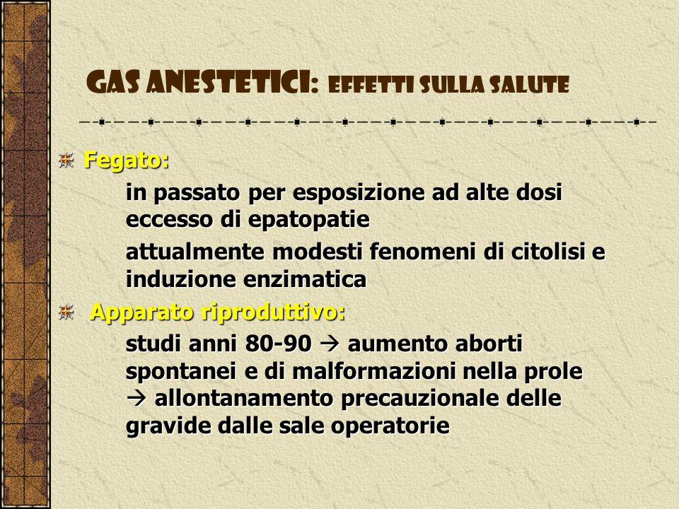 Gas anestetici: effetti sulla salute Rene, cuore, sistema immunitario, app.