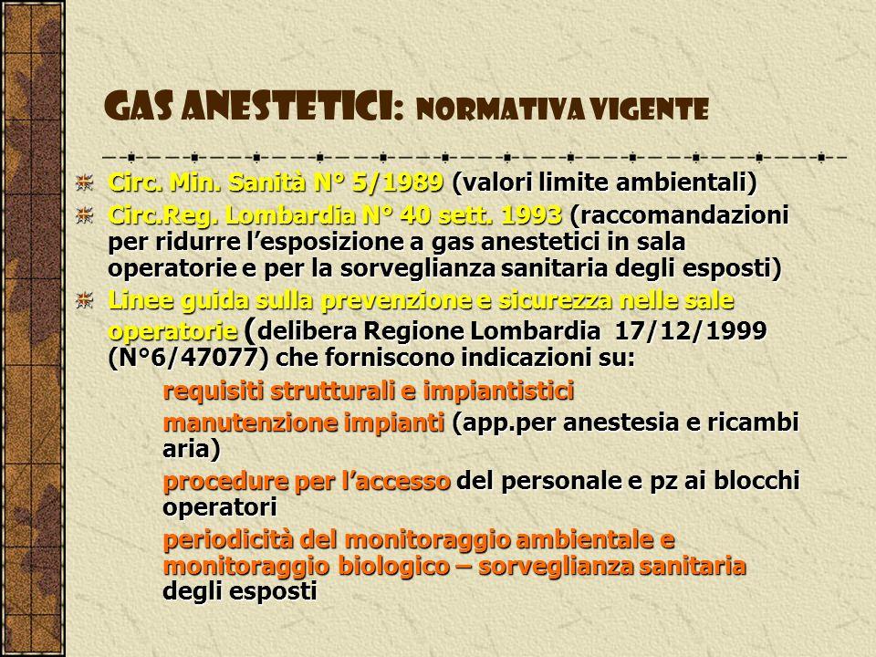 Gas anestetici: normativa vigente (delibera regionale 1999) Sale operatorie antecedenti al 1998 N2O amb.