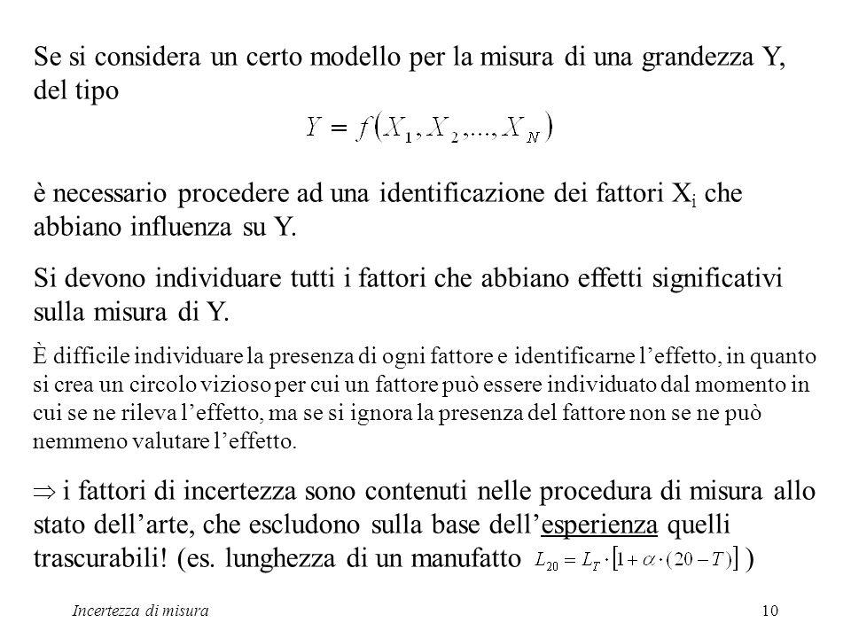 Incertezza di misura10 Se si considera un certo modello per la misura di una grandezza Y, del tipo è necessario procedere ad una identificazione dei f