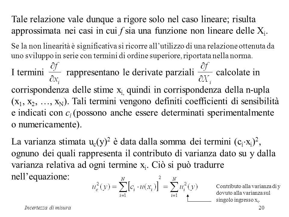 Incertezza di misura20 Tale relazione vale dunque a rigore solo nel caso lineare; risulta approssimata nei casi in cui f sia una funzione non lineare