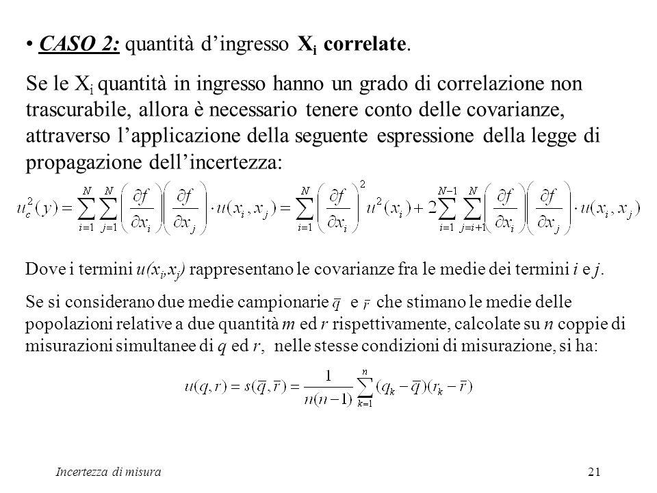 Incertezza di misura21 CASO 2: quantità dingresso X i correlate. Se le X i quantità in ingresso hanno un grado di correlazione non trascurabile, allor