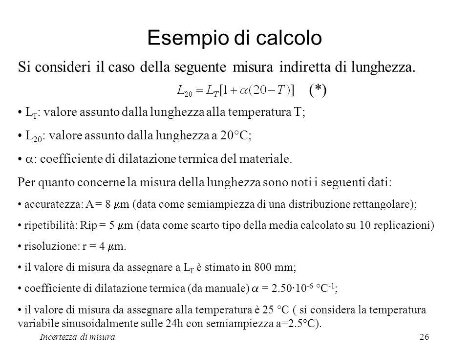Incertezza di misura26 Esempio di calcolo Si consideri il caso della seguente misura indiretta di lunghezza. L T : valore assunto dalla lunghezza alla