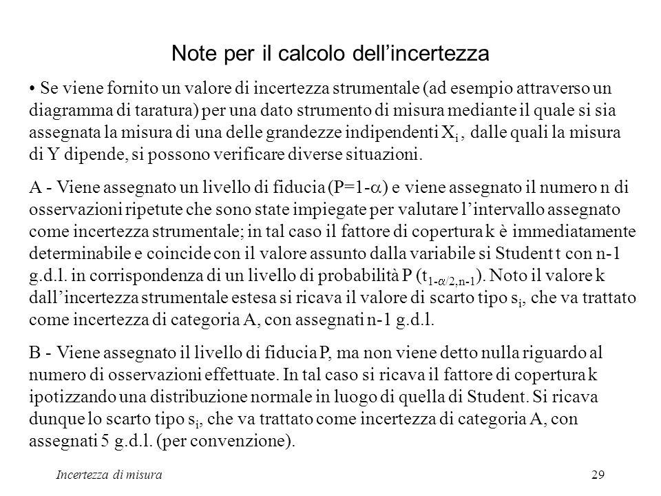 Incertezza di misura29 Note per il calcolo dellincertezza Se viene fornito un valore di incertezza strumentale (ad esempio attraverso un diagramma di
