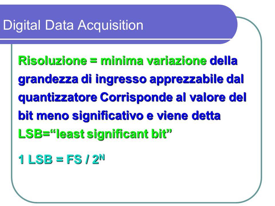 Quindi la risoluzione migliora al crescere del numero N di bit Es:se FS=10 VN=3 bit LSB=1.25 V se FS=10 VN=8 bit LSB=39 mV se FS=10 VN=12 bit LSB=2.44mV Digital Data Acquisition