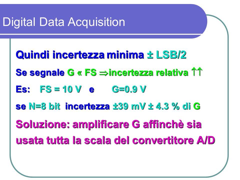 Amplificatore di ingresso: serve ad amplificare i segnali prima della conversione A / D affinchè il valore G MAX FS Si minimizza lincertezza relativa G(t) A/D T A Digital Data Acquisition