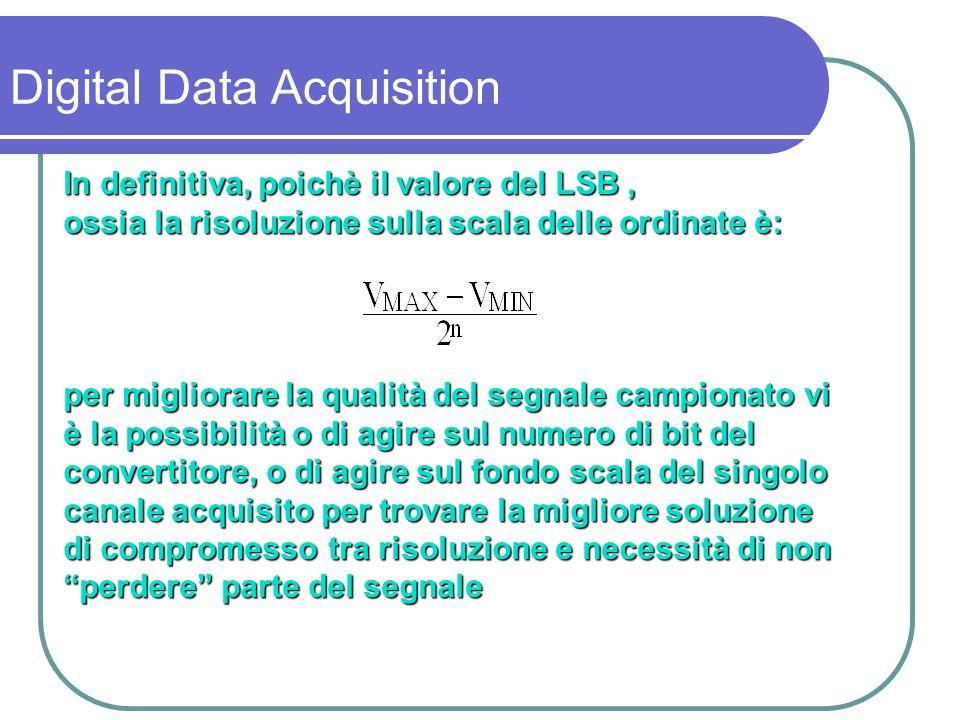 IL CAMPIONAMENTO DEI SEGNALI (problemi relativi all asse delle ascisse) Digital Data Acquisition