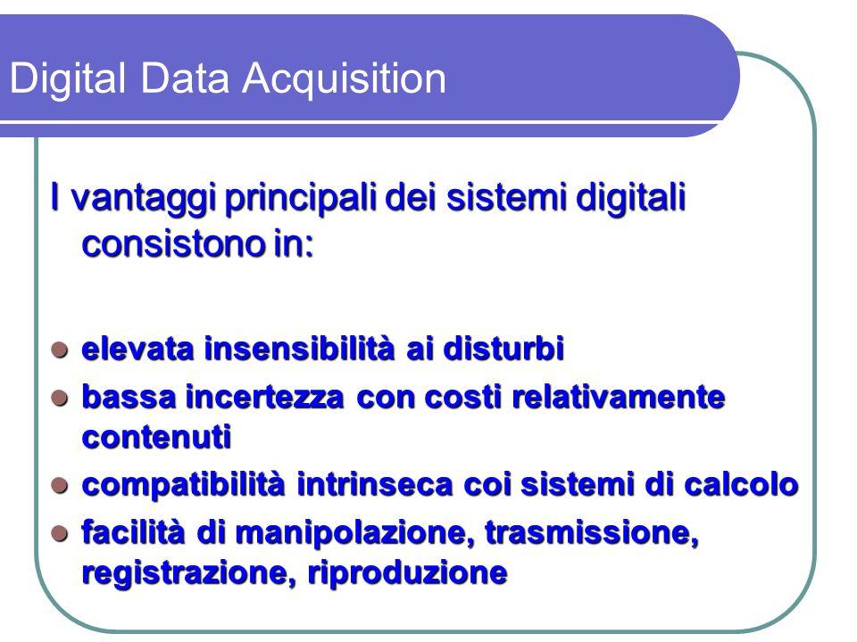TEORIA DELLA QUANTIZZAZIONE (problemi relativi all asse delle ordinate) Digital Data Acquisition