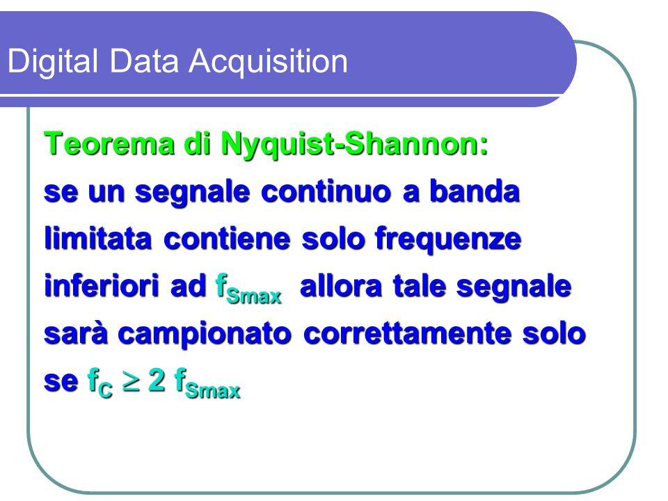 Poichè: f C = 1 / t C ed f S = 1 / T S essendo f C 2f S t C T S / 2 quindi occorrono almeno due campioni sul semiperiodo Digital Data Acquisition