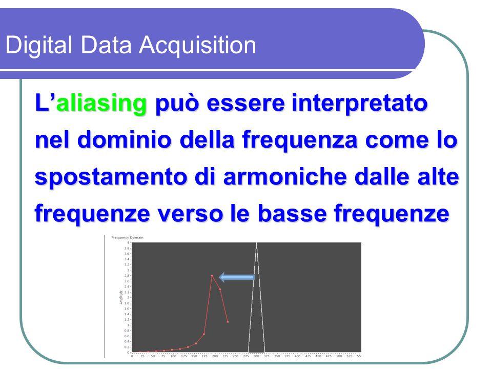 Per evitare l aliasing: - si alza la frequenza di campionamento f C - si inserisce un filtro anti-aliasing a monte dellADC Filtro anti-aliasing: taglia tutte le f S del segnale superiori ad f C / 2 f Filtro ideale Filtro reale f C / 2 Digital Data Acquisition