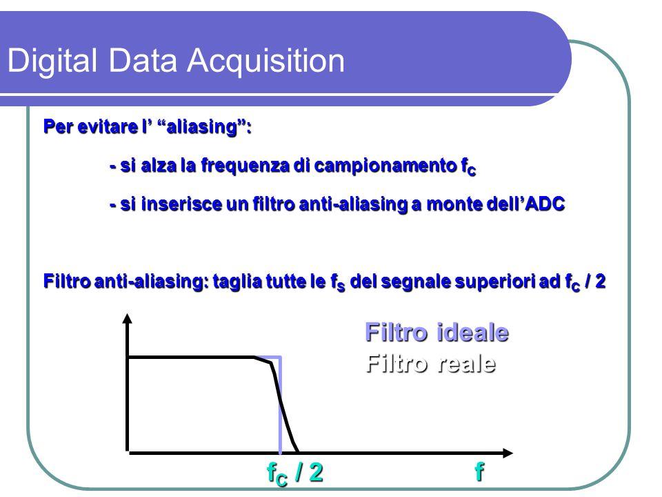 CONFIGURAZIONI DI INGRESSO NEI SISTEMI DI CONVERSIONE A/D Digital Data Acquisition