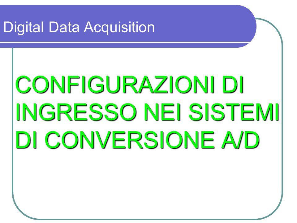 Configurazione minima di input per A / D: T = trasduttore della grandezza fisica G(t) C = modulo di condizionamento - amplificatore - filtro anti-aliasing G(t) A/D T C=A+F Digital Data Acquisition