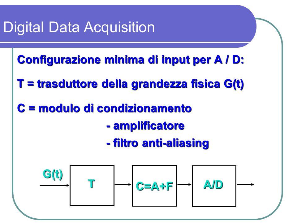 MISURANDO CONDIZIONATORE TRASDUTTORE Segnale elettrico Informazione SCHEDA DI ACQUISIZIONE ADC Dato Numerico PC/altro Digital Data Acquisition Catena di misura