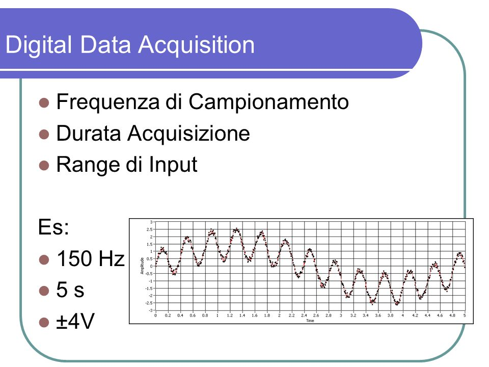 Frequenza di Campionamento Durata Acquisizione Range di Input Es: 150 Hz 5 s ±4V Digital Data Acquisition